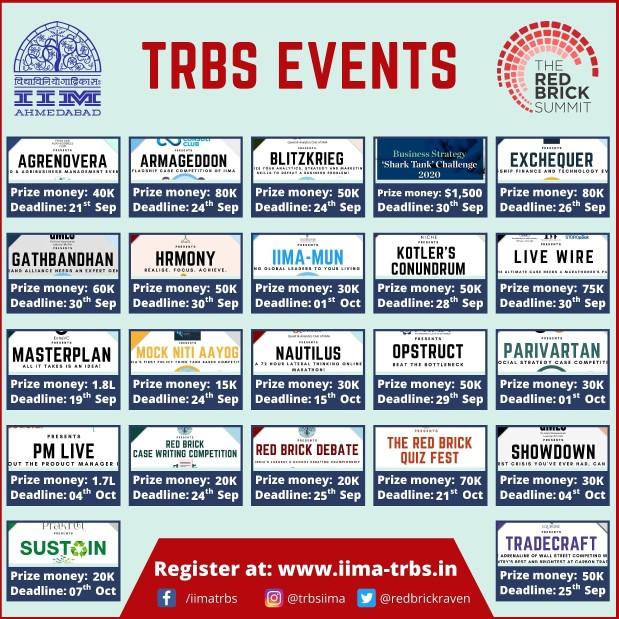 The Red Brick Summit, IIM Ahmedabad!